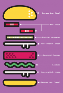 Beetroot burger with pickled cucumber & horseradish cream